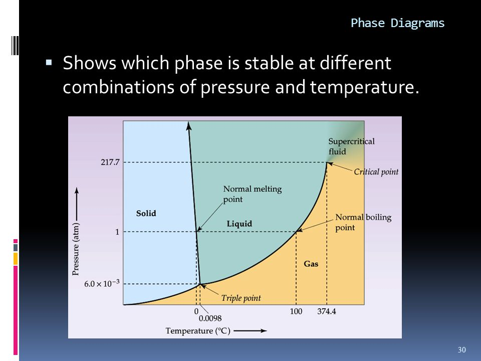 Chapter 11 States Of Matter Liquids Amp Solids Ppt Video