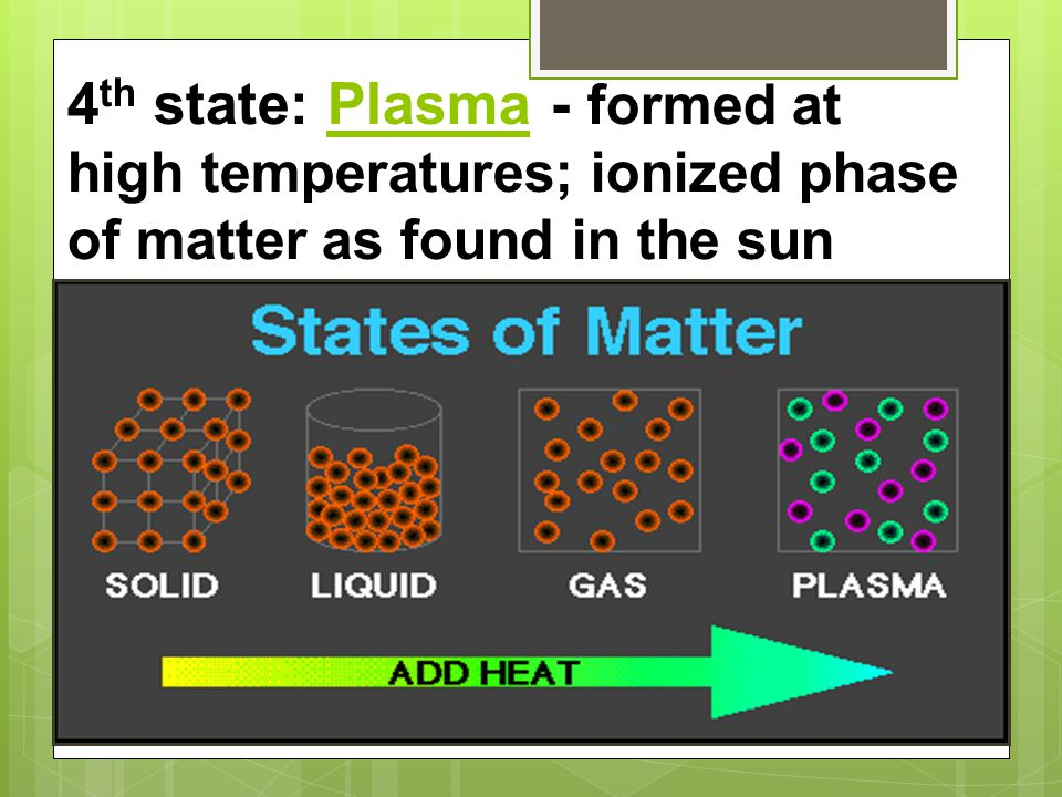 4th state: Plasma - formed at high temperatures; ionized phase of matter as found in the sun