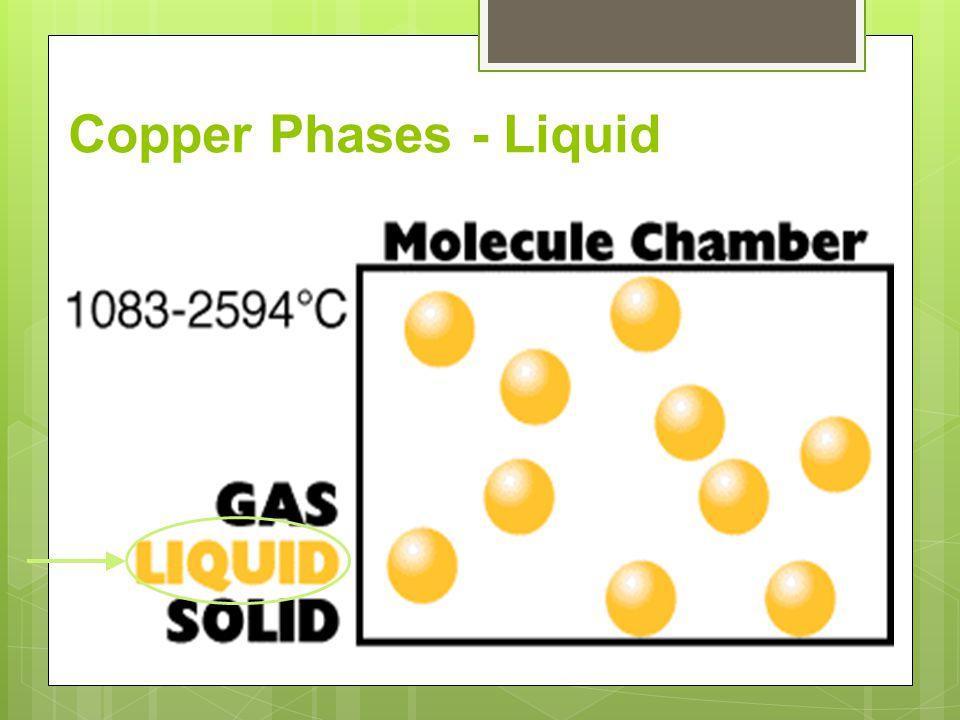 Copper Phases - Liquid
