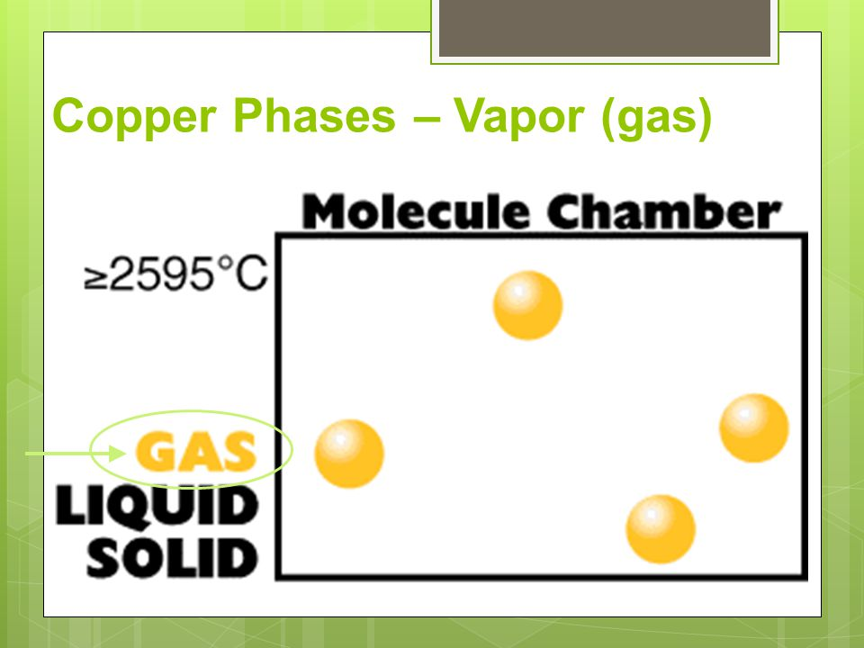 Copper Phases – Vapor (gas)