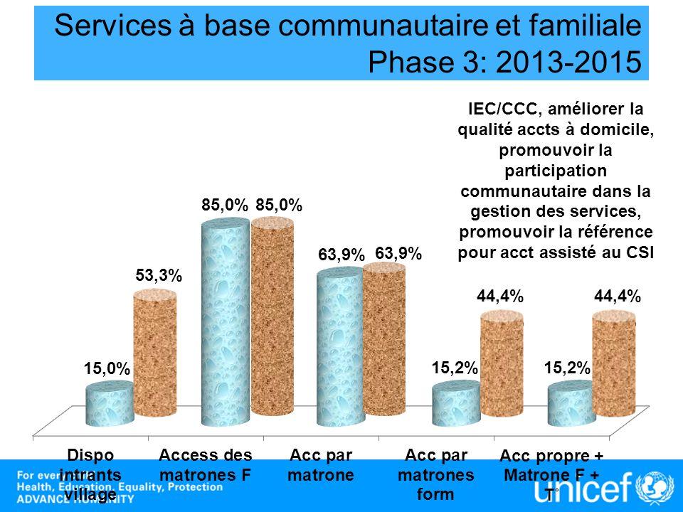 Services à base communautaire et familiale Phase 3: 2013-2015