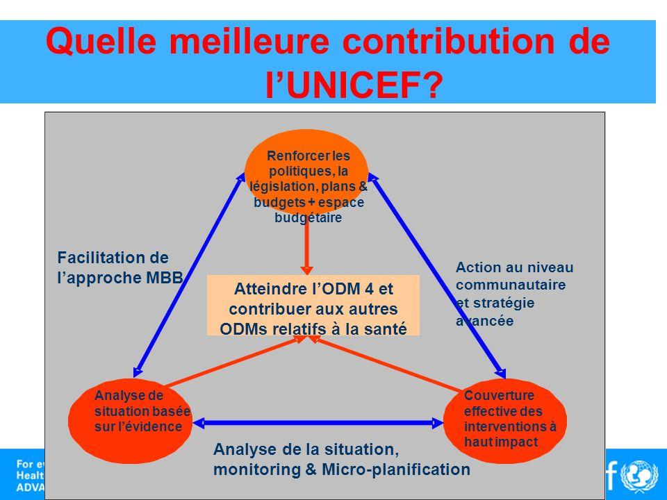 Quelle meilleure contribution de l'UNICEF