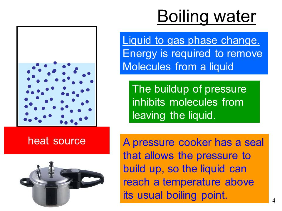 Boiling water Liquid to gas phase change. Energy is required to remove