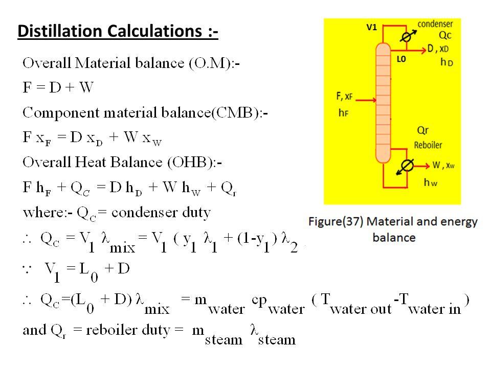 Ambit Energy >> Energy Balance Calculation Distillation Column - Energy Etfs