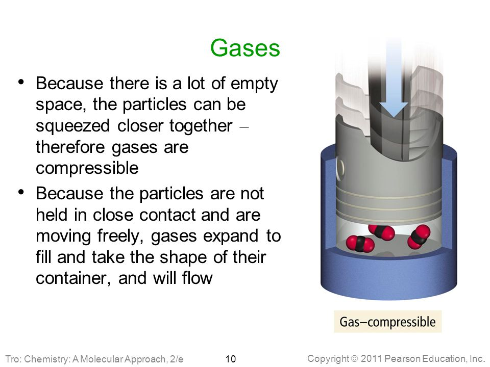 compressibility chemistry. 10 gases compressibility chemistry 4