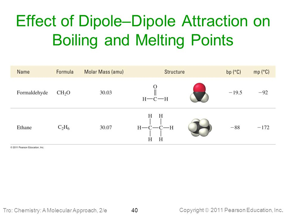 melting point and intermolecular forces relationship counseling