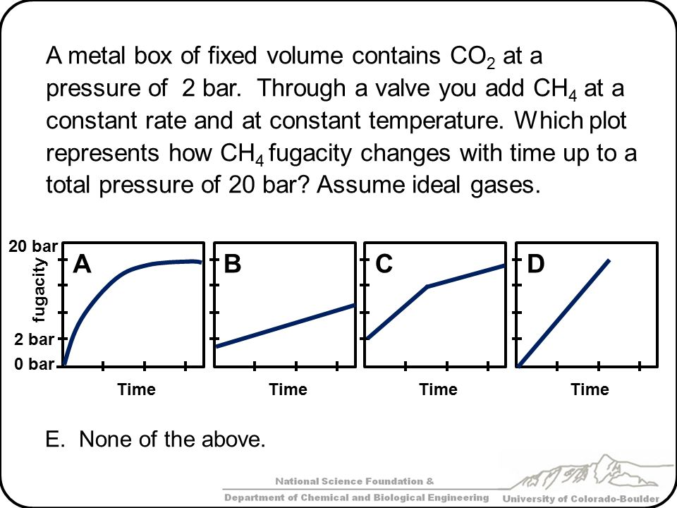 A metal box of fixed volume contains CO2 at a pressure of 2 bar