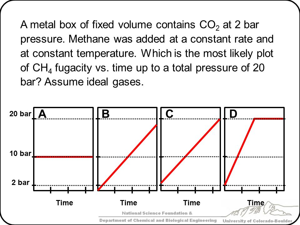 A metal box of fixed volume contains CO2 at 2 bar pressure