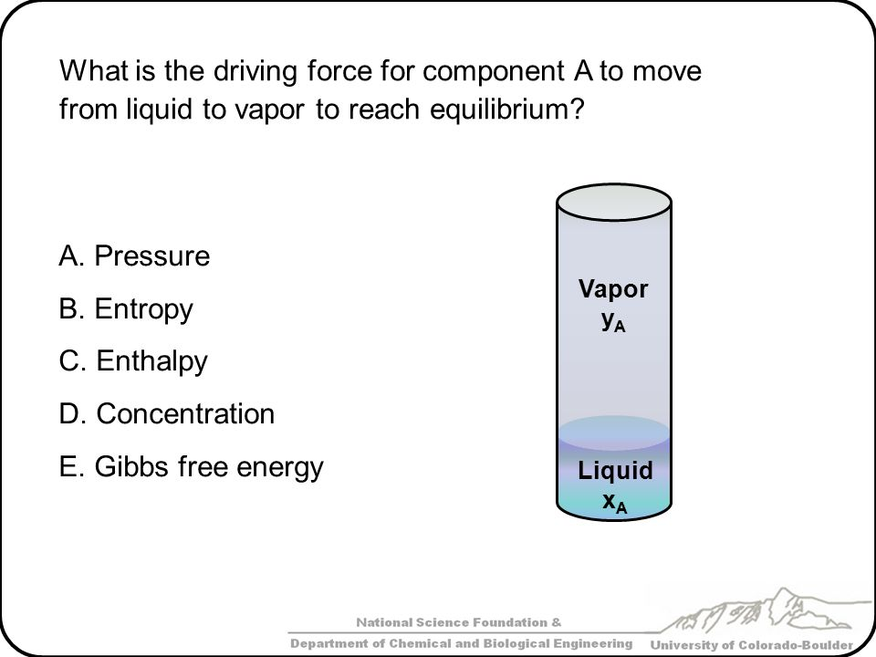 What is the driving force for component A to move from liquid to vapor to reach equilibrium
