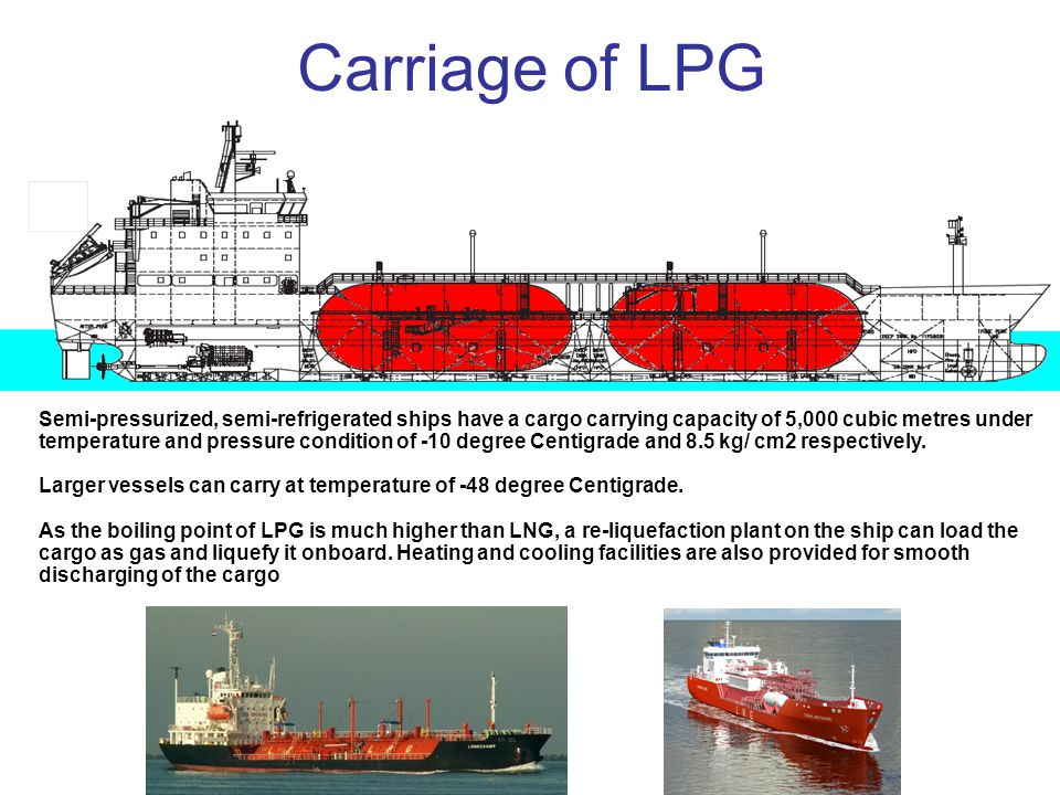 Liquefied Natural Gas Carrier Lng Ppt Video Online