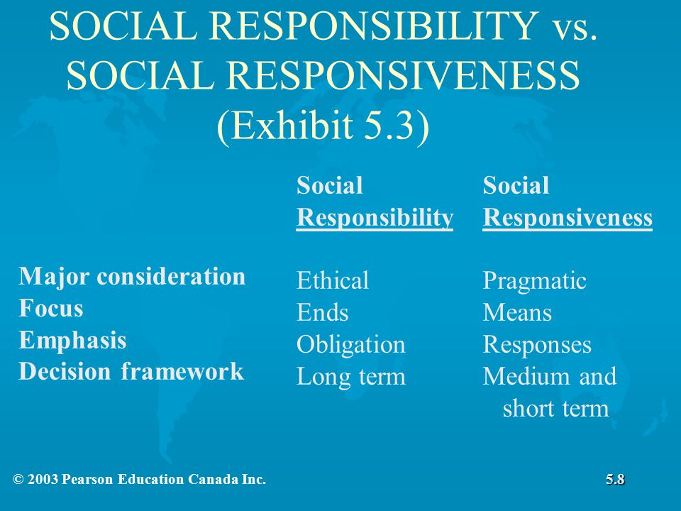 """importance of social responsibility ethics versus legal obligations in marketing Components: economic, legal, ethical, and altruistic duties  ethical csr,  grounded in the concept of ethical duties and responsibilities, is mandatory   advises that marketing take a lead role in strategic csr  suggesting that  corporations have four responsibilities or """"four faces"""" (carroll, 2000, p p 187)."""