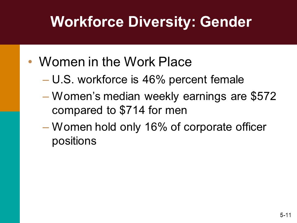 gender and workforce diversity Benefits of gender diversity increased adaptability organizations employing a diverse workforce can supply a greater variety of solutions to problems in.
