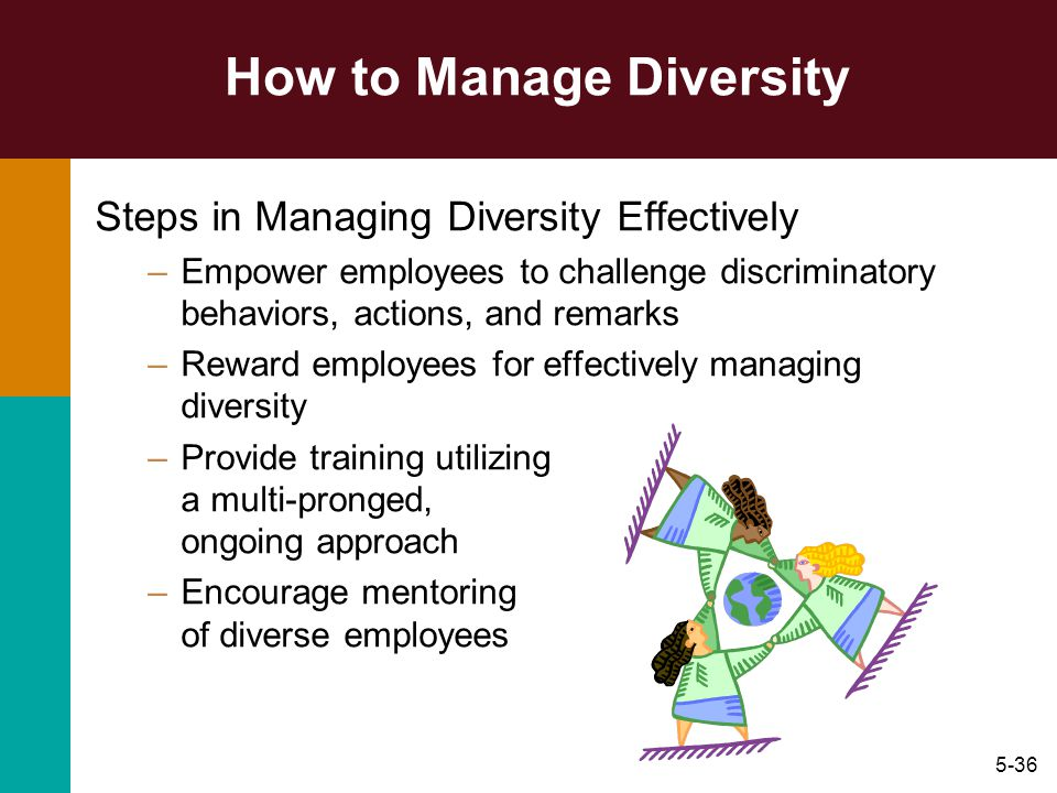 managing diverse employees in a multicultural environment Companies have taken to manage diversity, and actions taken to address   employees in a professional work environment within fortune 500 companies.