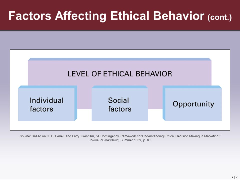 factors which influences individual ethics Advertisements: the ethical view of an individual is formed by the contribution mostly of the following factors: 1 family influences: family influences play a key role in determining an individual's belief about what is right and what is wrong.