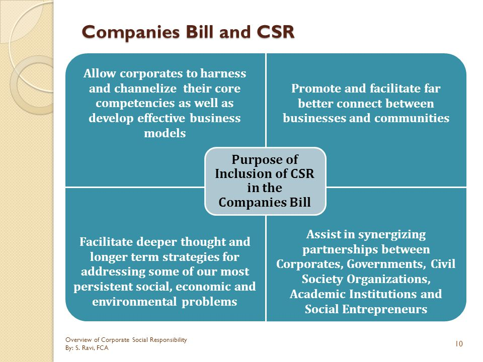 Purpose of Inclusion of CSR in the Companies Bill