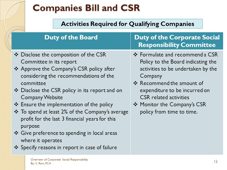 Companies Bill and CSR Activities Required for Qualifying Companies