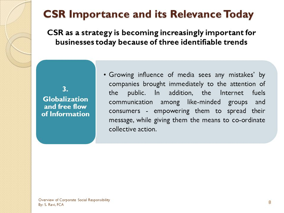CSR Importance and its Relevance Today