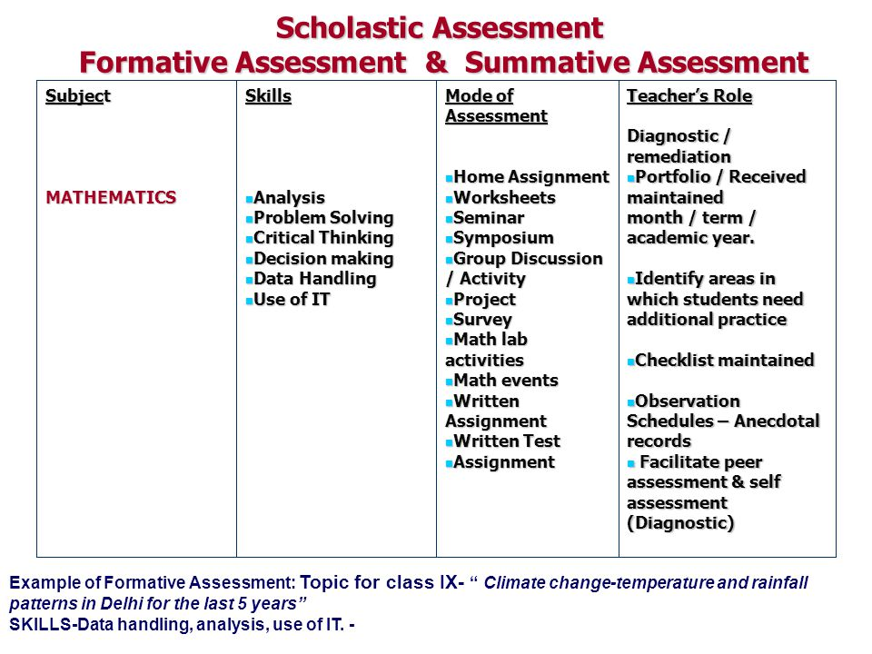formative assessment activities The purpose of formative assessment tasks and activities is to provide the teacher with a window into students' cognitive processes formative assessments allow students to show their thinking and allow teachers a way to.