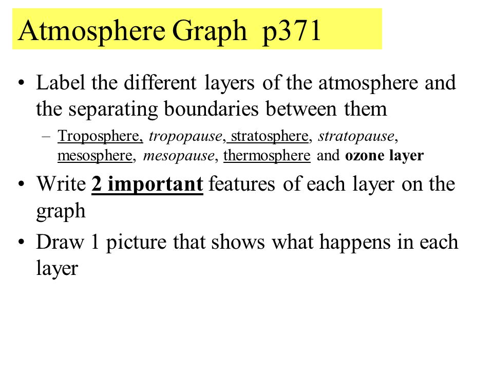 Atmosphere Graph p371 Label the different layers of the atmosphere and the separating boundaries between them.