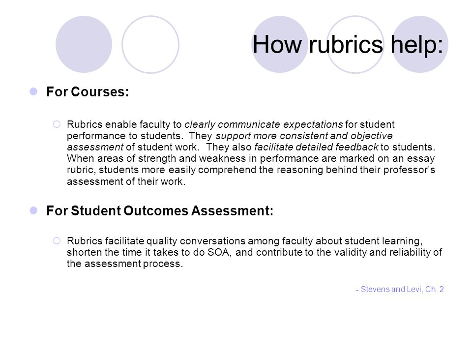 strengths and weaknesses of reliability and validity Convergent and divergent validity of the devereux student strengths assessment amanda b nickerson and callen fishman university at.