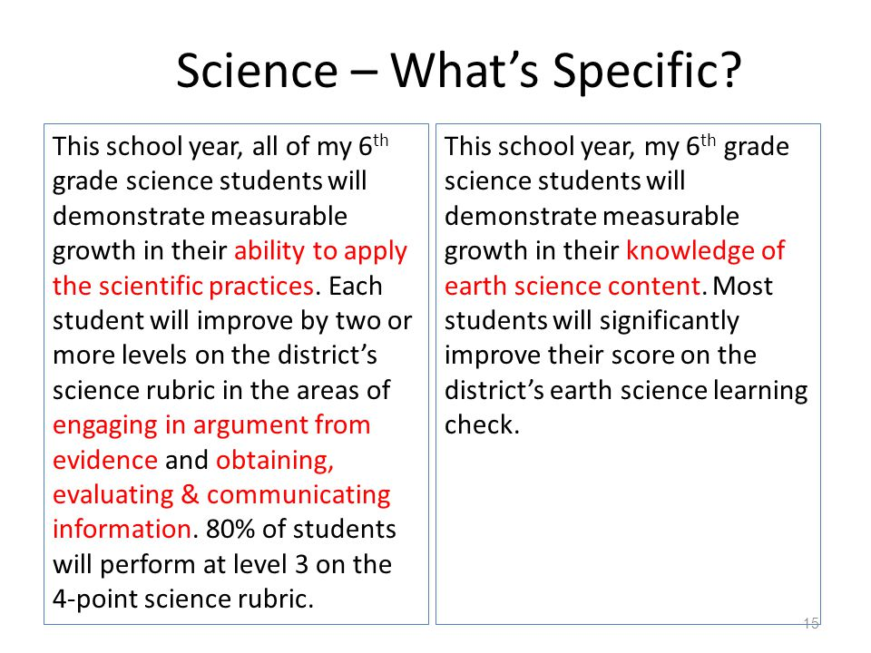Science – What's Specific