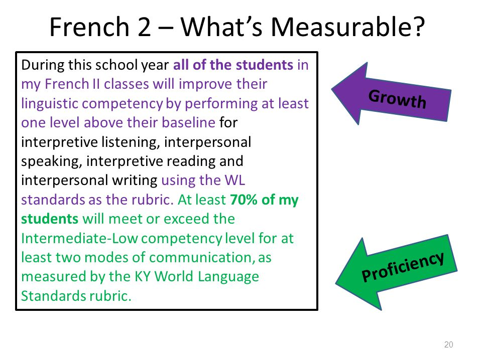 French 2 – What's Measurable