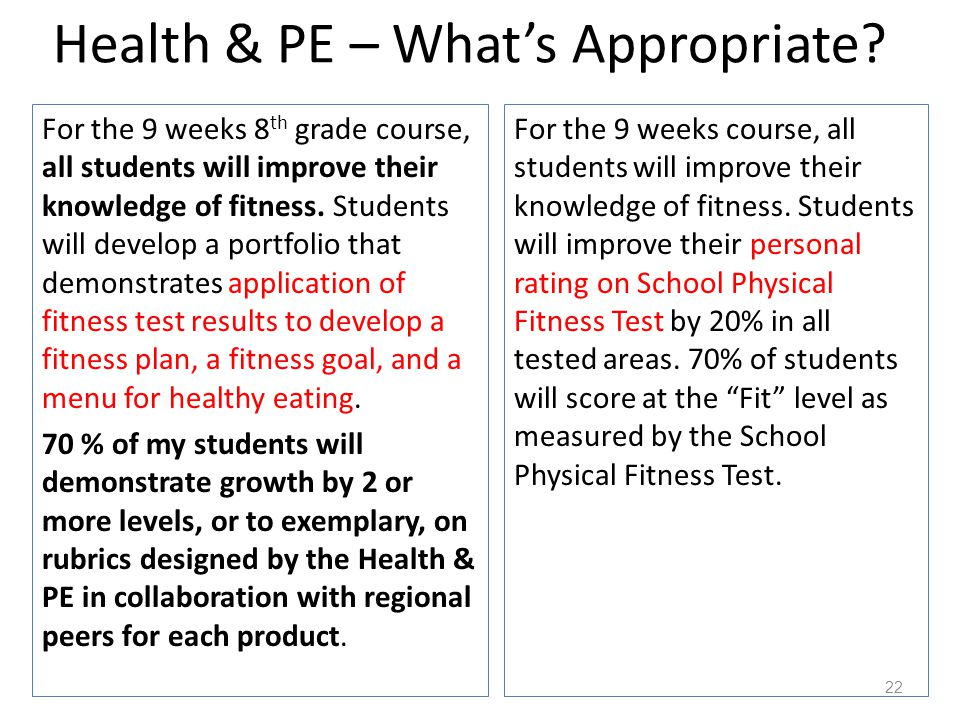 Health & PE – What's Appropriate