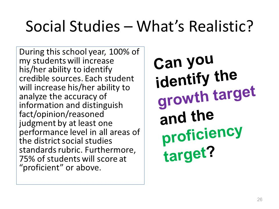 Social Studies – What's Realistic