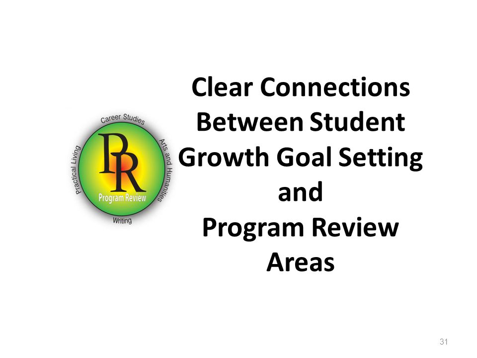 Between Student Growth Goal Setting and