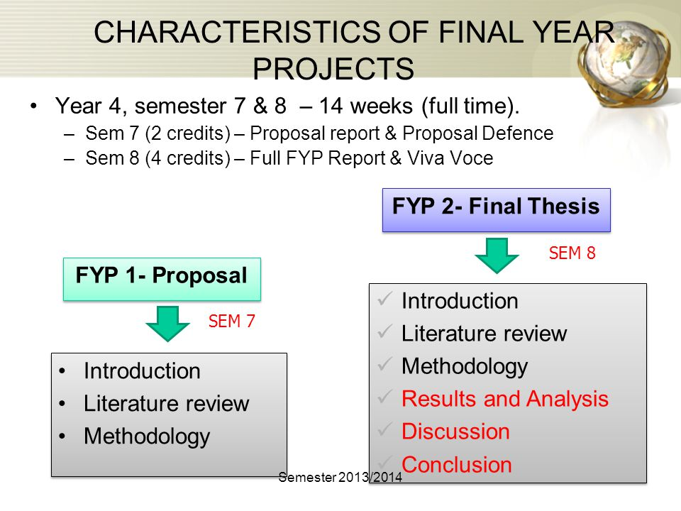 fyp proposal format2014 Fyp topics: youth, youth development, youth leadership.