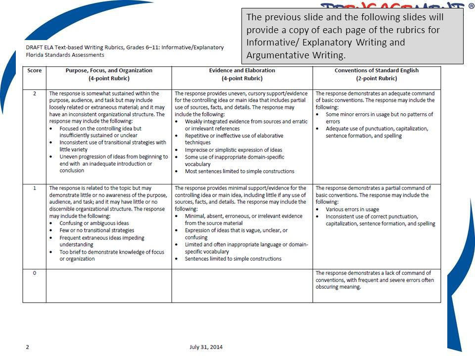 student friendly essay rubric Today i streamlined them to make them more user-friendly how to prepare students for parcc writing tasks user-friendly parcc writing rubrics.