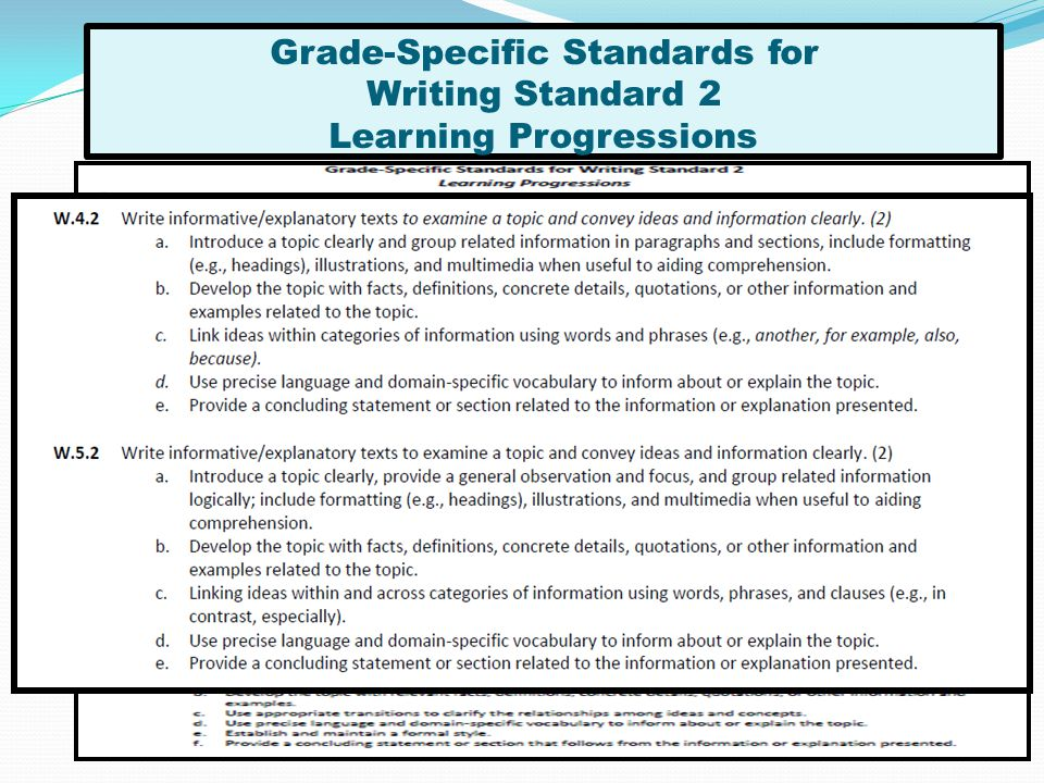 standards of learning essay Learning rwit materials first-year writing portfolios  aren't sophisticated or flexible enough to provide a sound structure for a college paper and many of .