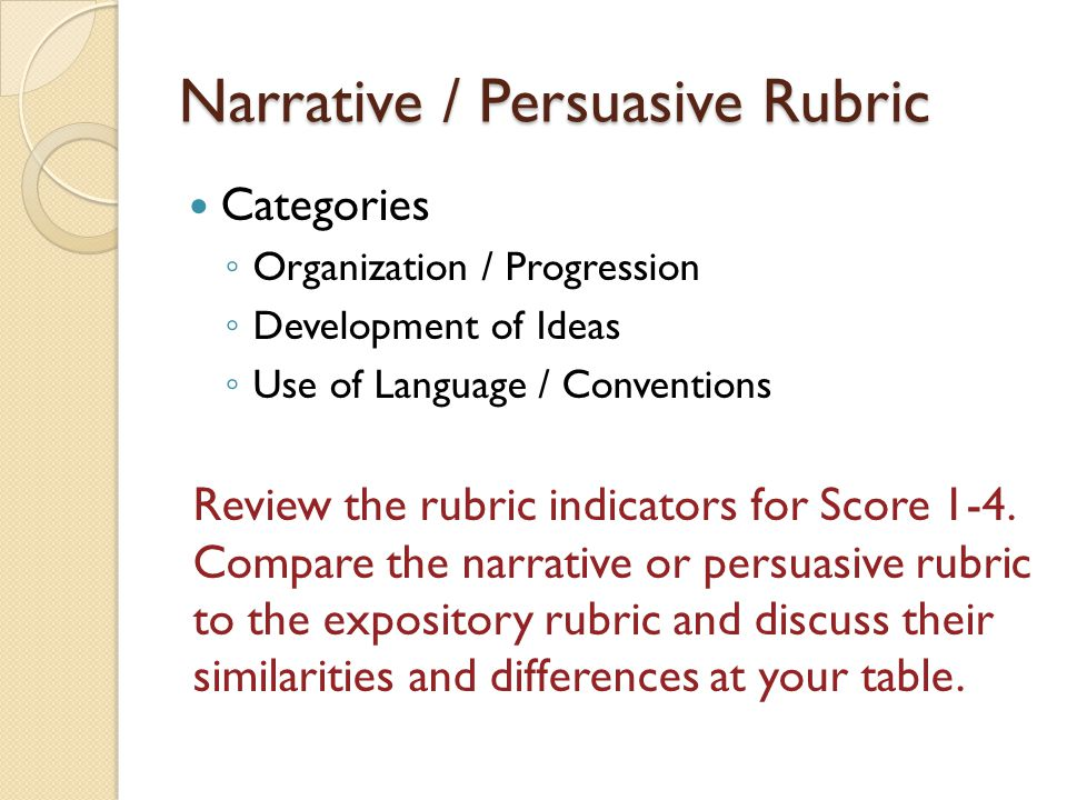 rubrics essay scoring Scoring rubrics grades 3-11  4-point informative-explanatory performance task writing rubric (grades 3-5) score 4 3 2 1 ns n the response has a clear and.