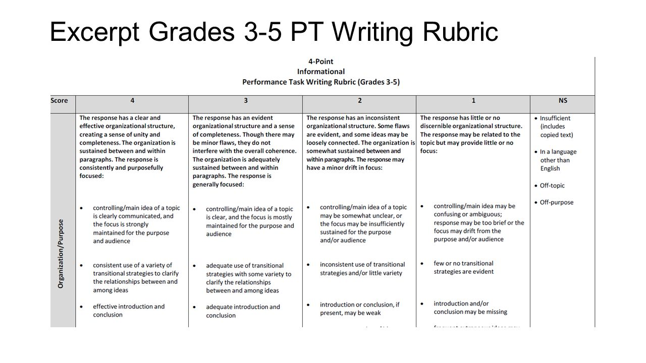 rubric for informative essays Rochelle middle school ela common core curriculum and rubrics  search  informative (expository) rubric :  for shorter writing assignments and not full essays.