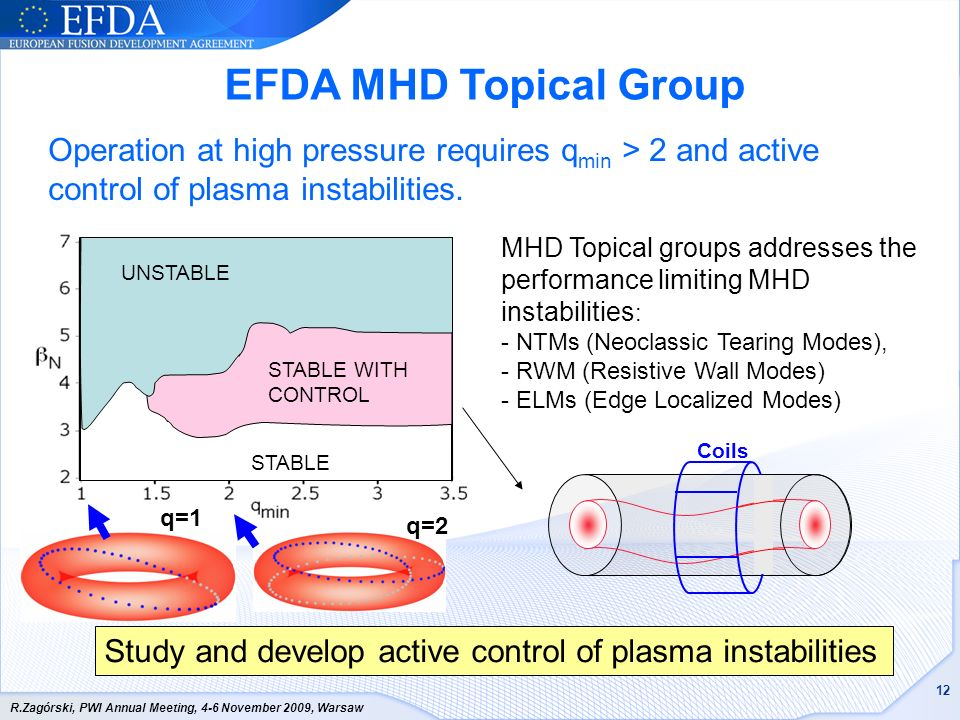 EFDA MHD Topical Group Operation at high pressure requires qmin > 2 and active control of plasma instabilities.