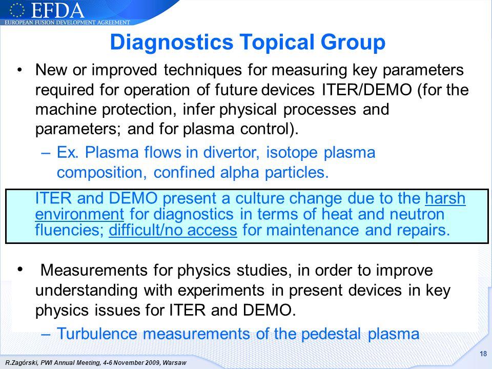 Diagnostics Topical Group