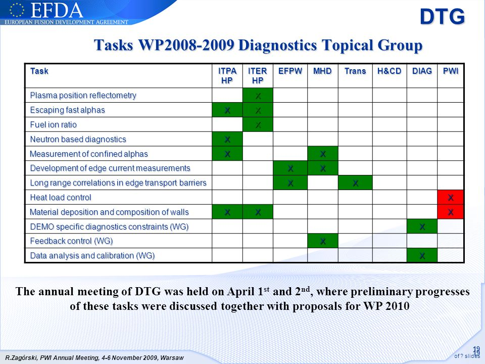 Tasks WP2008-2009 Diagnostics Topical Group