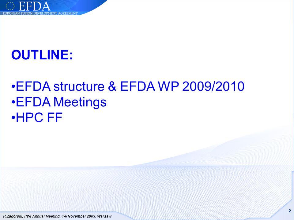 EFDA structure & EFDA WP 2009/2010 EFDA Meetings HPC FF