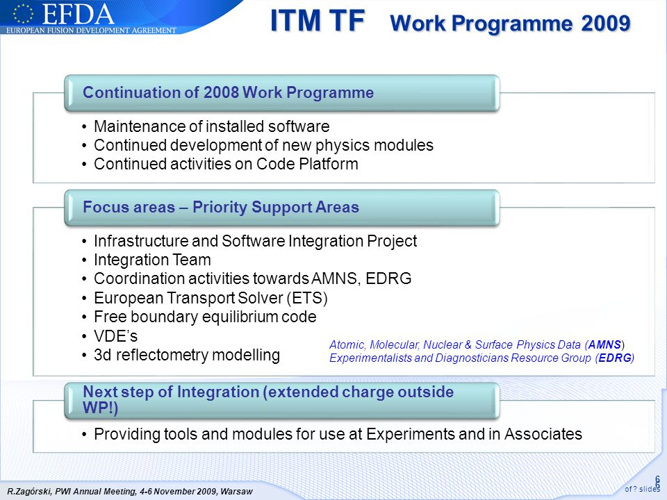ITM TF Work Programme 2009 Continuation of 2008 Work Programme. Maintenance of installed software.