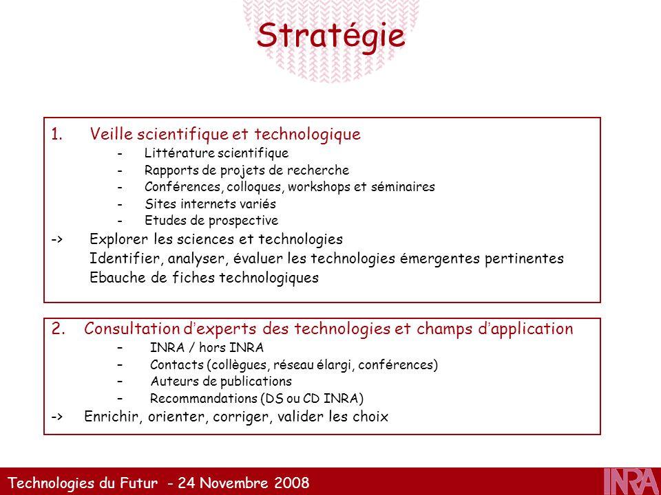 Stratégie Veille scientifique et technologique