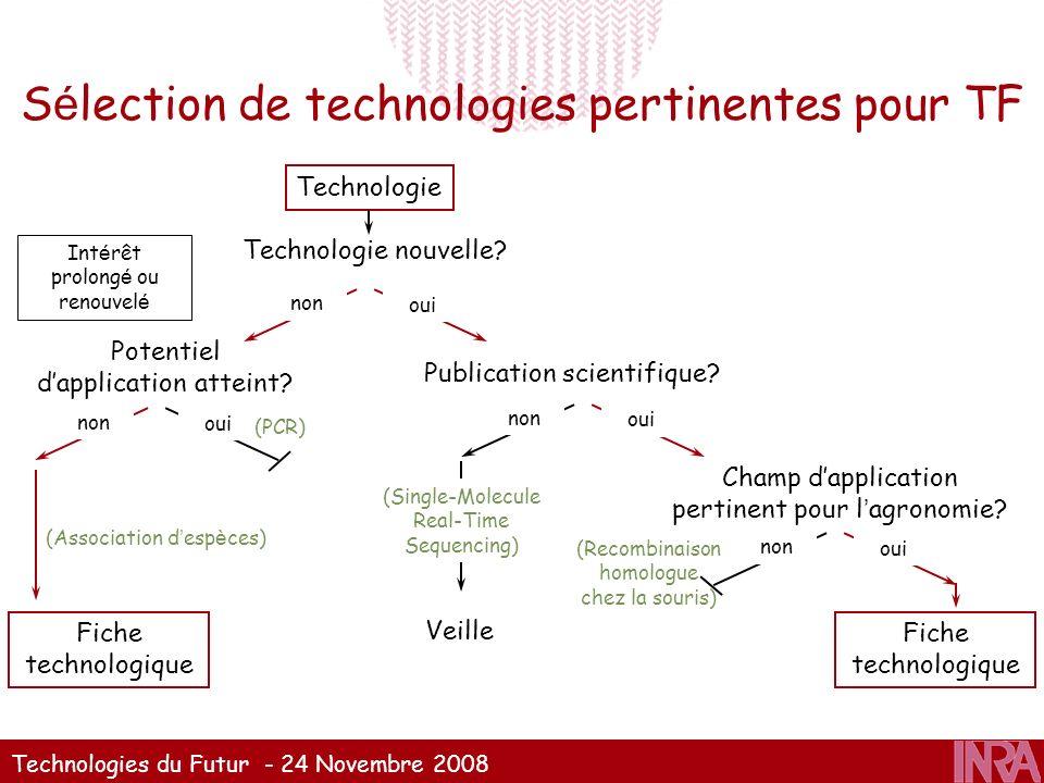 Sélection de technologies pertinentes pour TF