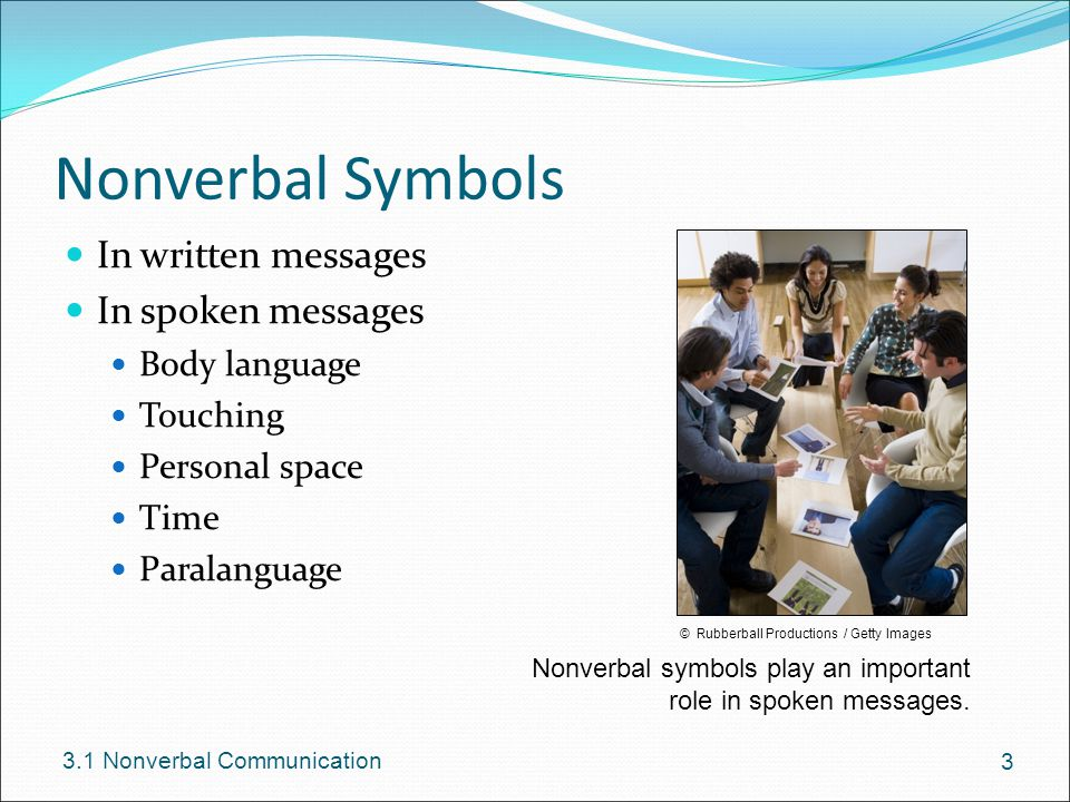 Nonverbal Symbols In written messages In spoken messages Body language