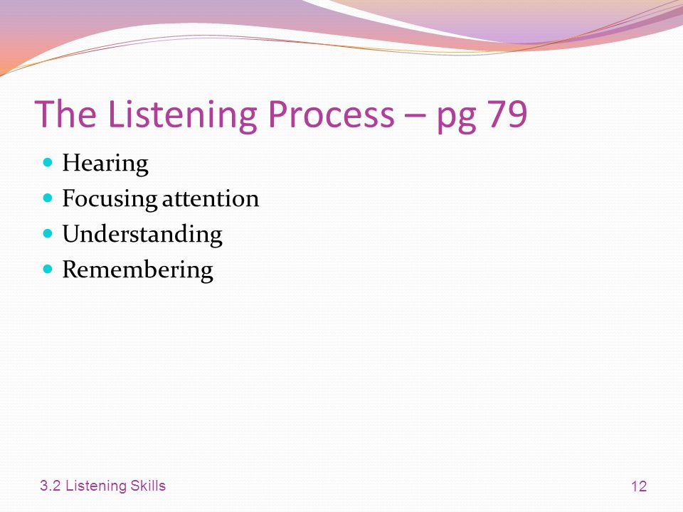 The Listening Process – pg 79