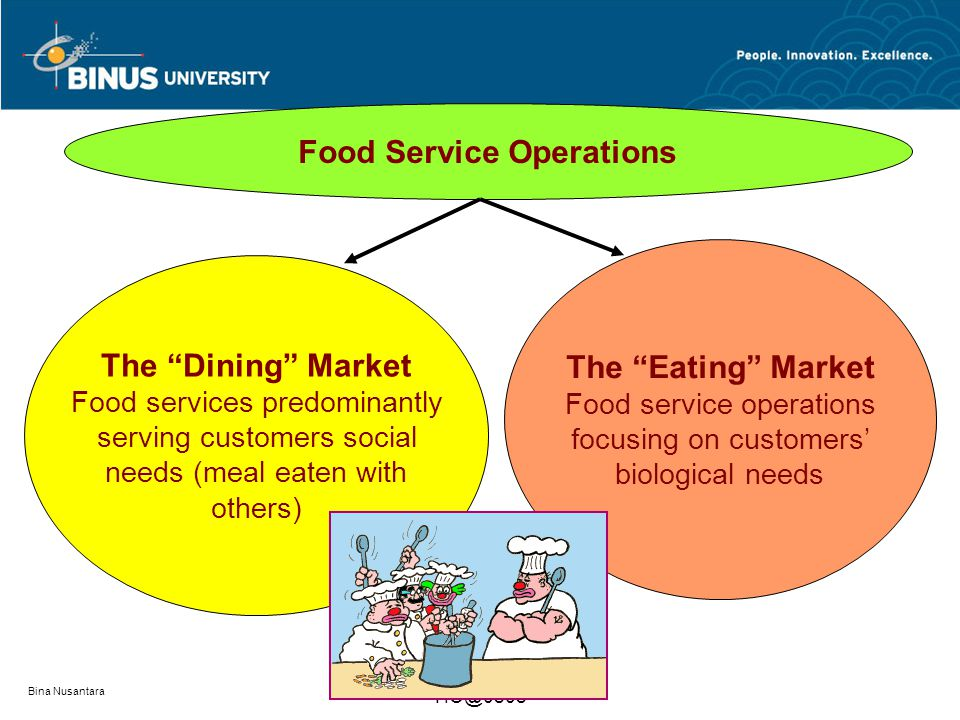 operations in a food service industry A foodservice director has many options for food production and service foodservice operation flow of food visualized is in the airline industry.