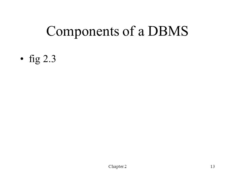 Components of a DBMS fig 2.3 Chapter 2