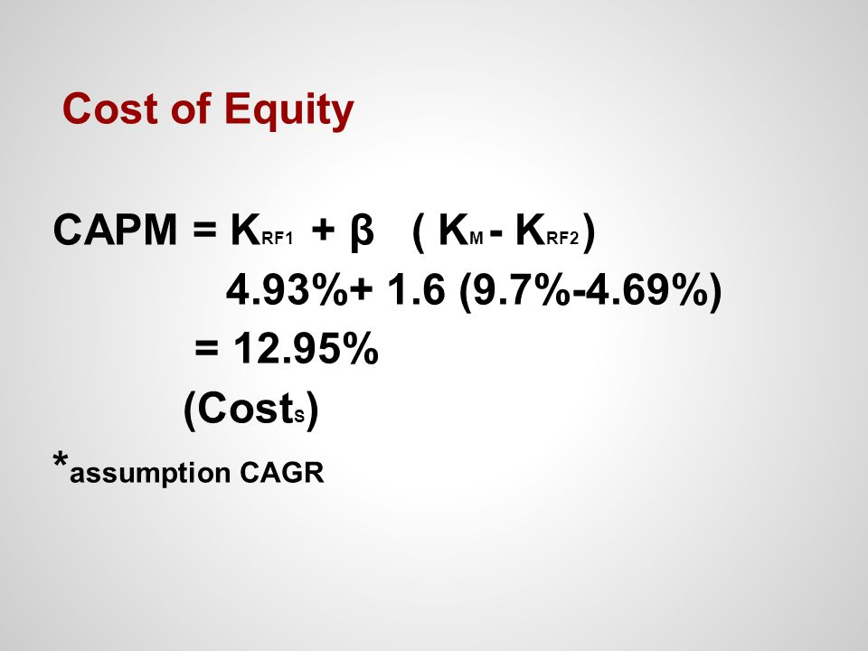 cost of equity Jassa the finsia journal of applied finance issue 4 2008 local capm the local capital asset pricing model (lcapm) is the most common way to estimate the cost of equity.