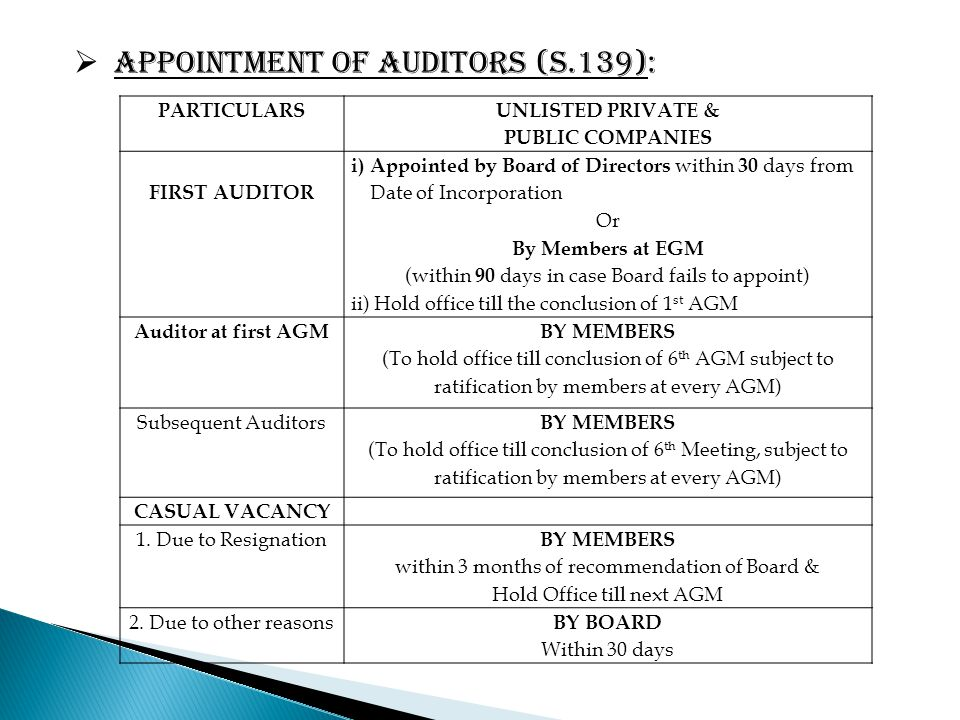 APPOINTMENT OF AUDITORS (S.139):