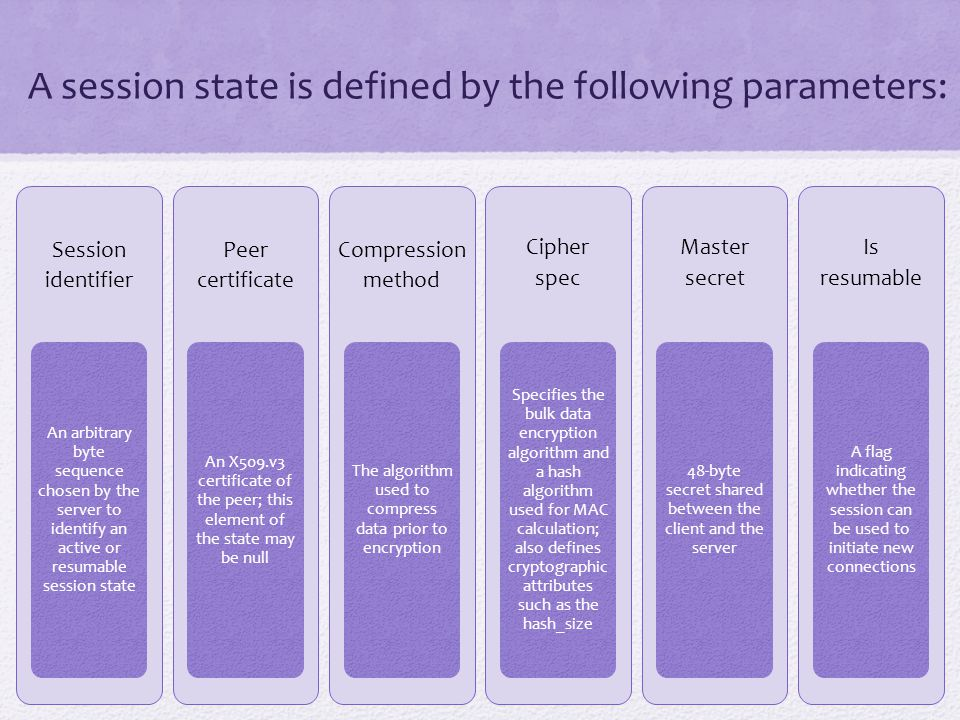 A session state is defined by the following parameters: