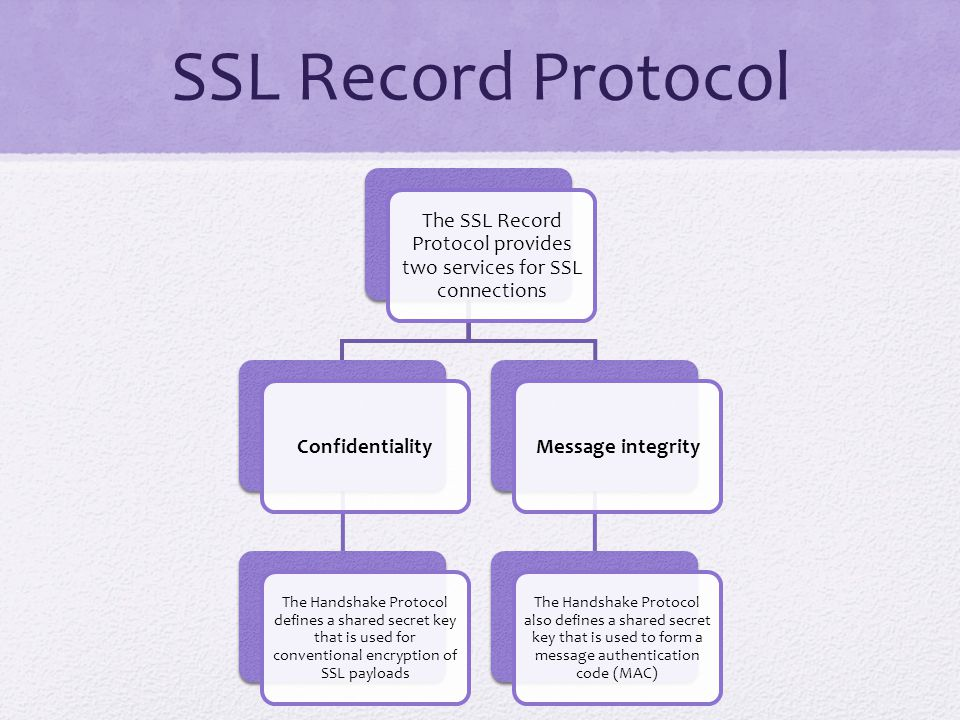 The SSL Record Protocol provides two services for SSL connections