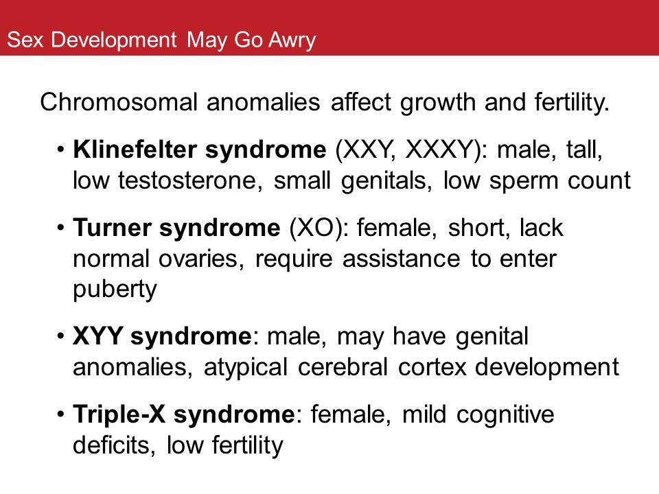 Sex Development May Go Awry